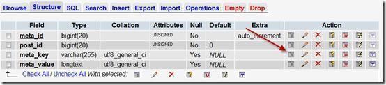 Các trường dữ liệu trong bảng _postmeta