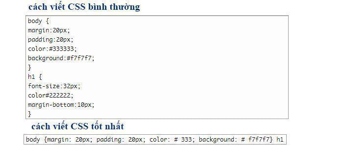 Code CSS tối ưu