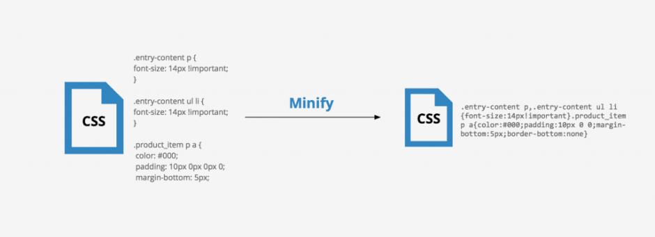 Giảm thiểu CSS, HTML và JavaScript