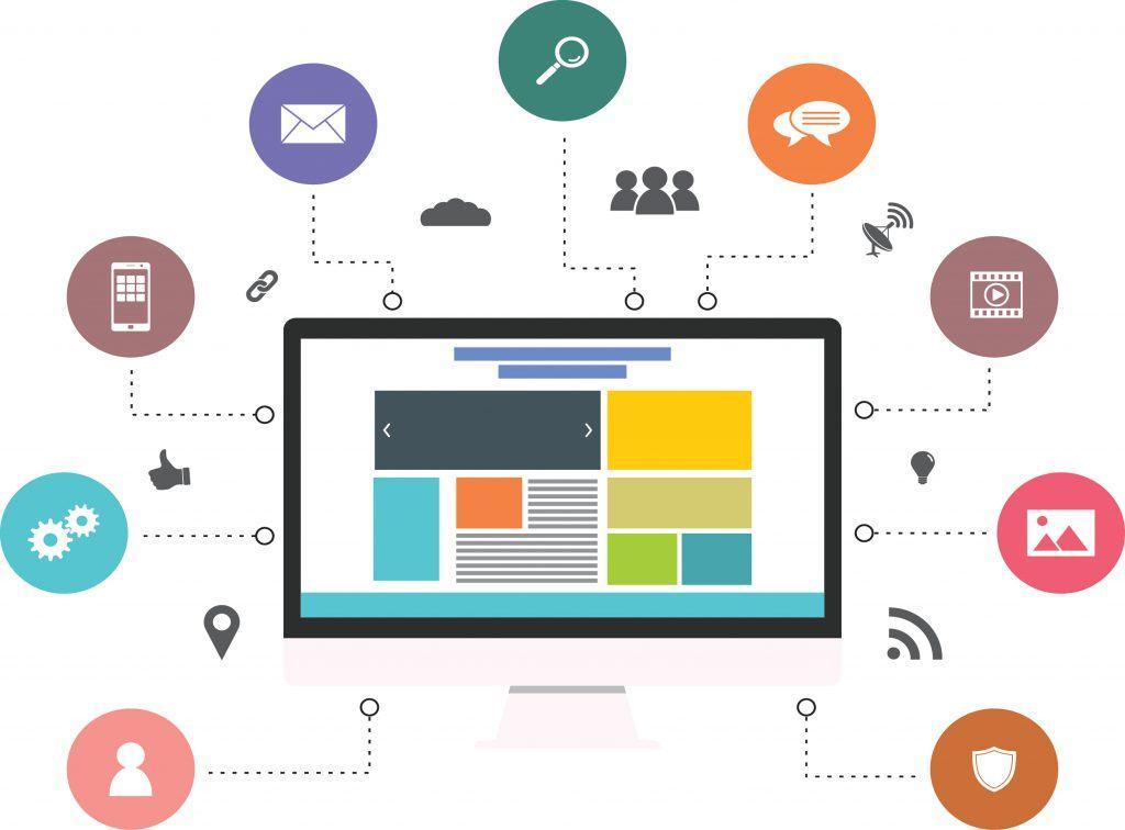 Thiết kế giao diện web PHP đơn giản