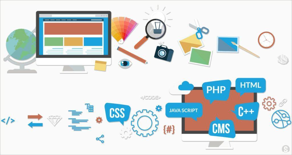 Thiết kế giao diện web PHP là gì?